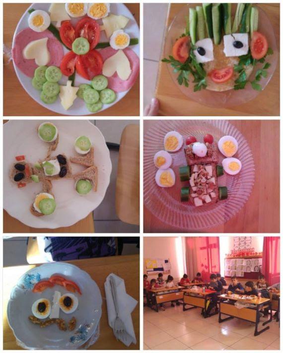 Sağlıklı Ve Eğlenceli Kahvaltı Tabağı Eğitim Bilişim Ağı