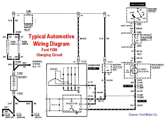 Wiring Diagram Vehicle