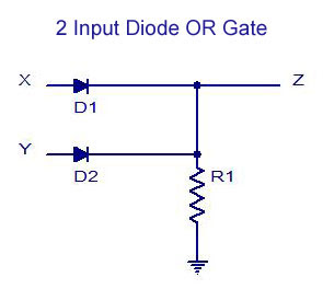 2 Input Diode OR Gate