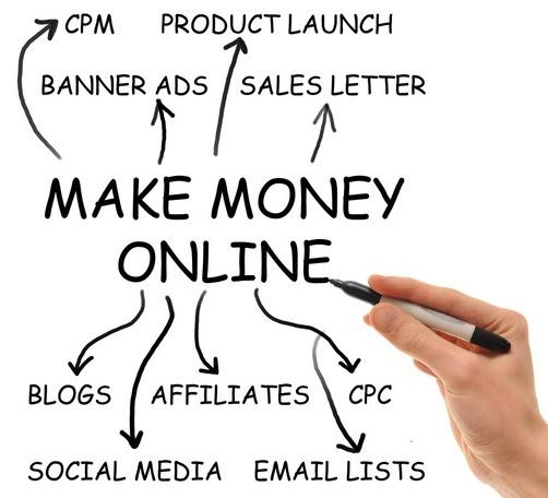top 10 best ways to make money online