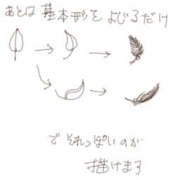 羽を描く 個人的な絵の描き方とか