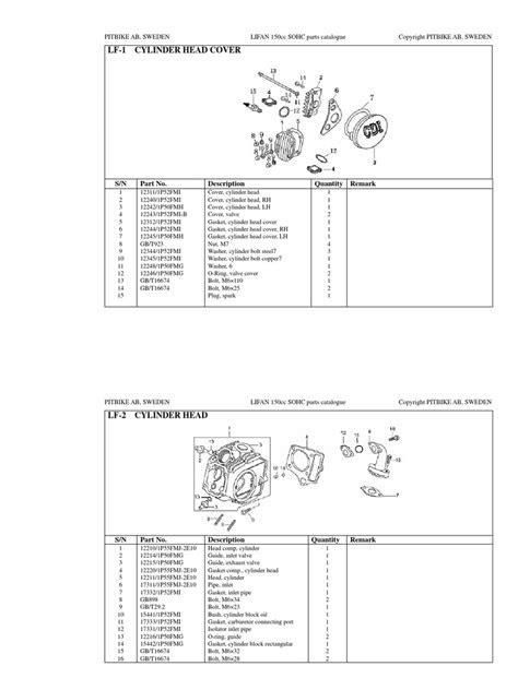 Lifan 150cc parts list | Piston | Vehicle Parts