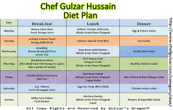 diet plan for weight gain for female in pakistan