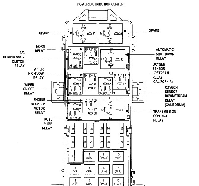 2014 jeep cherokee interior fuse box diagram