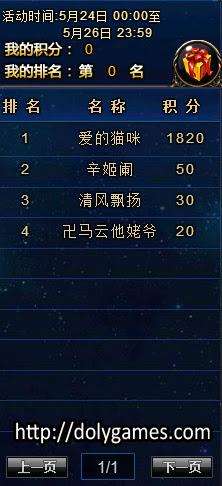 Sky Adventure Rankings