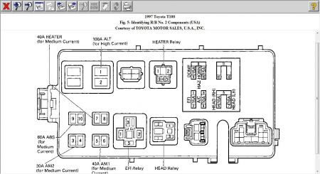 1995 Toyota Celica Fuse Box Wiring Diagram Put Day A Put Day A Emilia Fise It