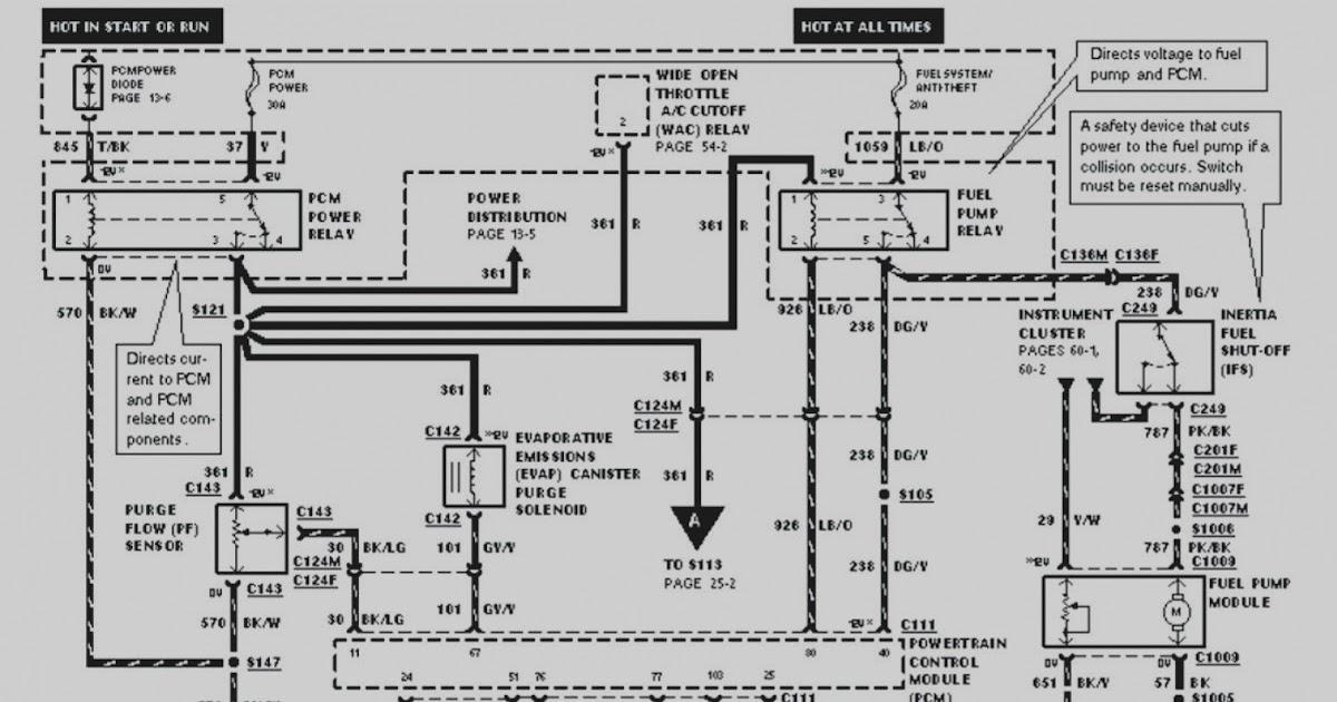 1996 F53 Wiring Diagram - Wiring Diagram Schema