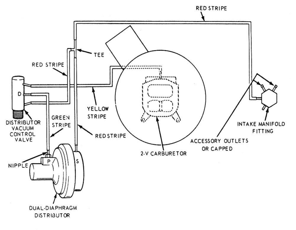 A Ford 302 Wiring Diagram