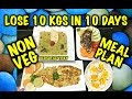 1500 Calorie Meal Plan Filipino