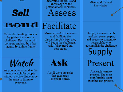 20+ Ways to Enhance Team Work in your Class