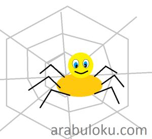Küçük örümcek Hikayesi Arabulokucom