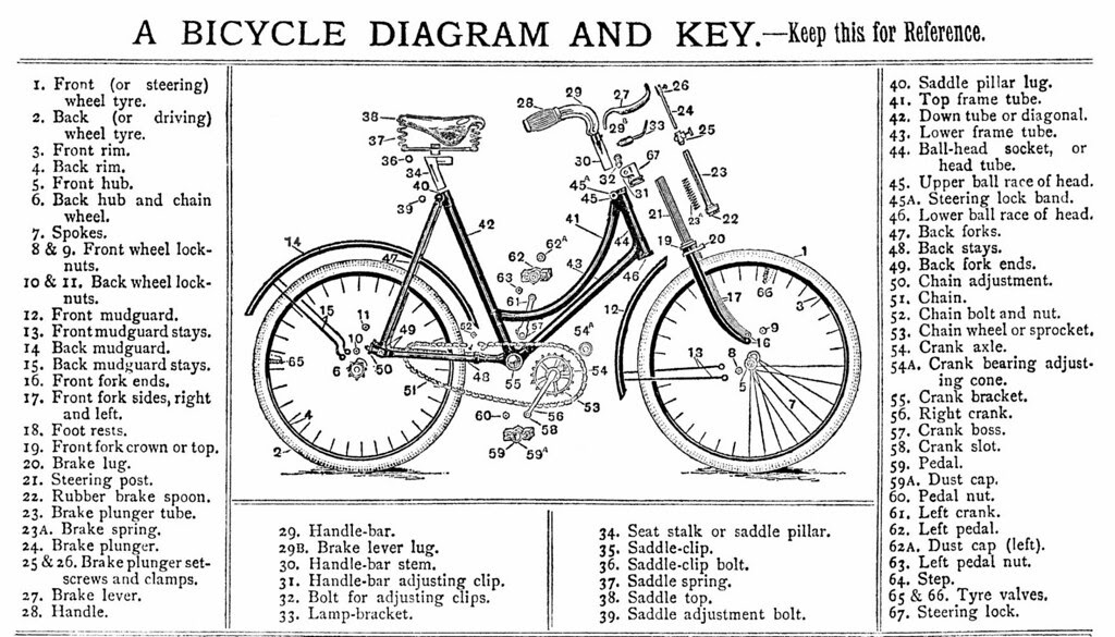 BICYCLE PUMP DIAGRAM - PUMP DIAGRAM | Bicycle Pump Diagram ...