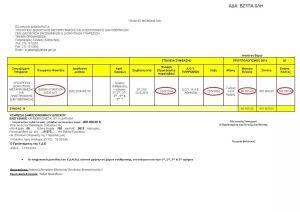 Πουλησαμε ΔΗΜΟΣΙΑ ΠΕΡΙΟΥΣΙΑ στην ΠΑΝΓΑΙΑ και τώρα πληρώνουμε ενοίκιο 792.000 το χρονο για το δημόσιο!