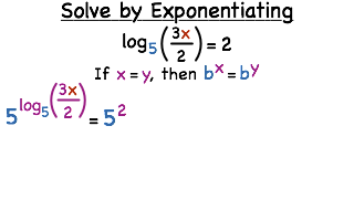 How Do You Solve A Logarithmic Equation By Exponentiating