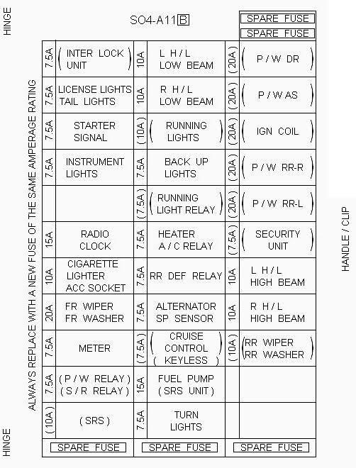 99 Civic Fuse Box - 1996 Lincoln Town Car Wiring Diagram Schematic for  Wiring Diagram Schematics | 99 Honda Fuse Box Diagram |  | Wiring Diagram Schematics