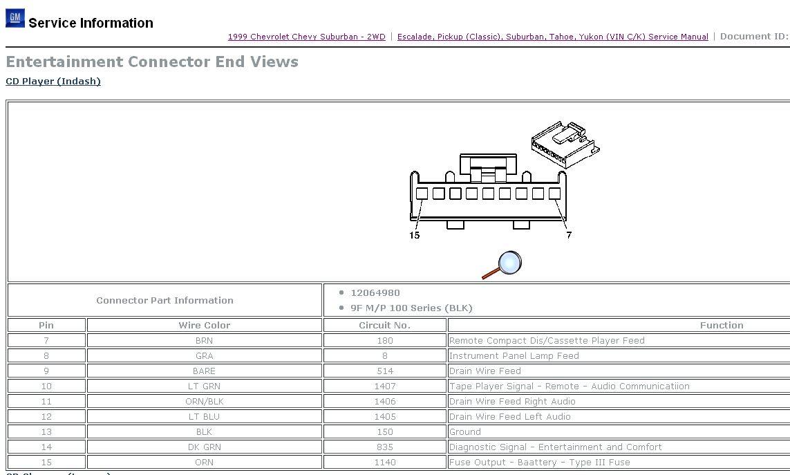 Diagram Chevy Silverado Wiring Diagram Full Version Hd Quality Wiring Diagram Timeline Yannickserrano Fr