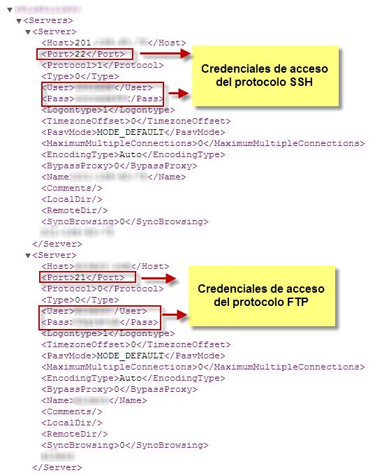 Credenciales SSH y FTP