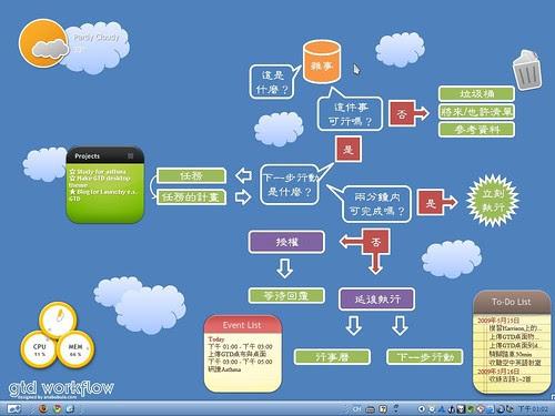 My GTD Desktop