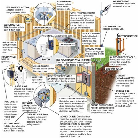 Way Light Wiring Diagram Residential on 3 way light wire, 3 way light circuit, 3 way light switches diagram, 3 way lighting diagram, 3 way light timer, 3 wire switch diagram, 3 switches 1 light diagram, 3-way switch diagram, 3 way light socket diagram, 3 way light switch, 3 way light relay,