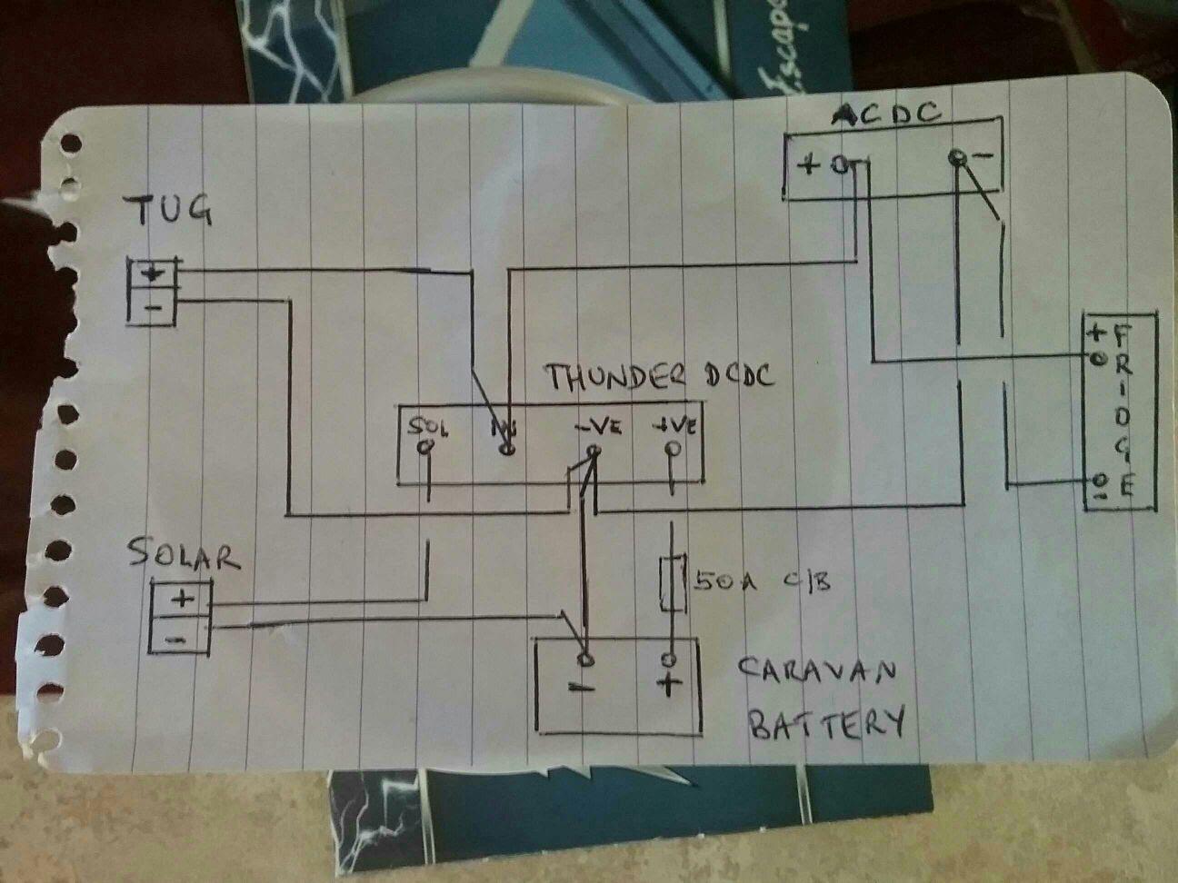 Coromal Caravan Wiring Diagram