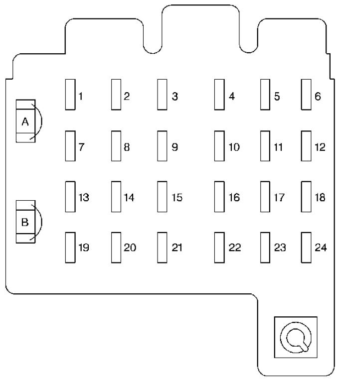 Chevrolet Tahoe Gmt400 Mk1 1992 2000 Fuse Box Diagram Auto Genius