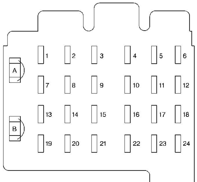 1999 Chevy Tahoe Fuse Diagram