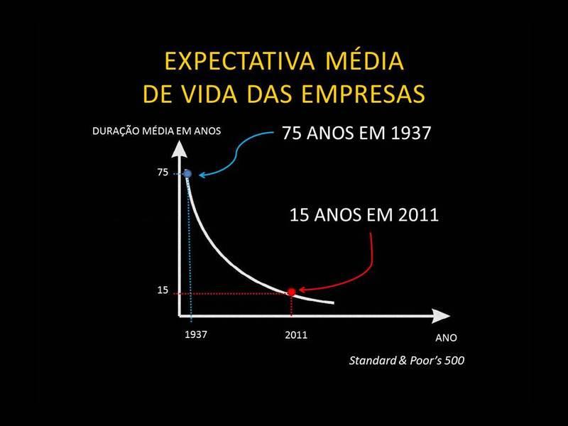 Dagobah.com.br