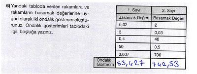 5.Sınıf MEB Yayınları Matematik Ders Kitabı 145. Sayfa Cevapları 2.Ünite Ondalık Gösterim