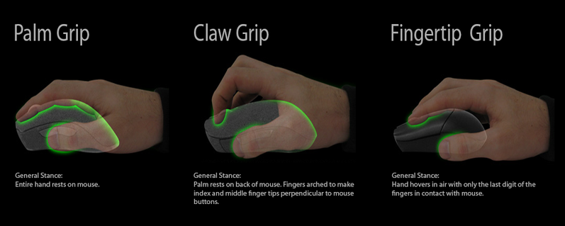 Gaming Mouse Grip Types