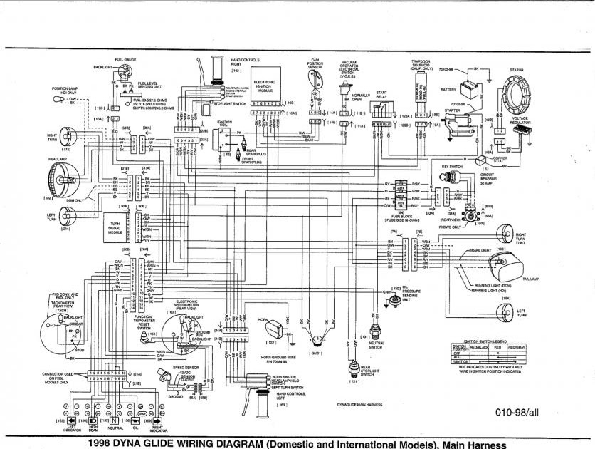 1999 Sportster 1200 Wiring Diagram - Car View Specs | 99 Sportster Wiring Diagram |  | Car View Specs - blogger