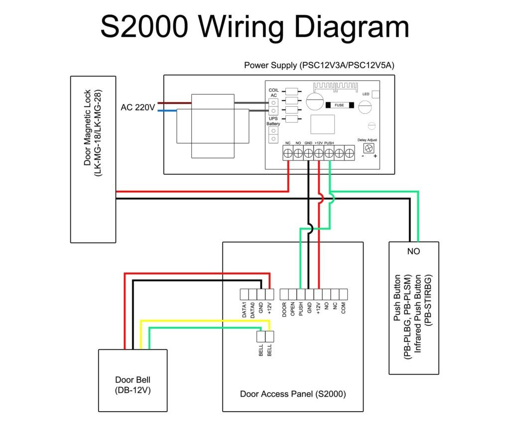 2002 Dodge Dakotum Wiring Diagram Door Latch - Cars Wiring Diagram | 2002 Dodge Dakota Wiring Diagram Door Latch |  | Cars Wiring Diagram