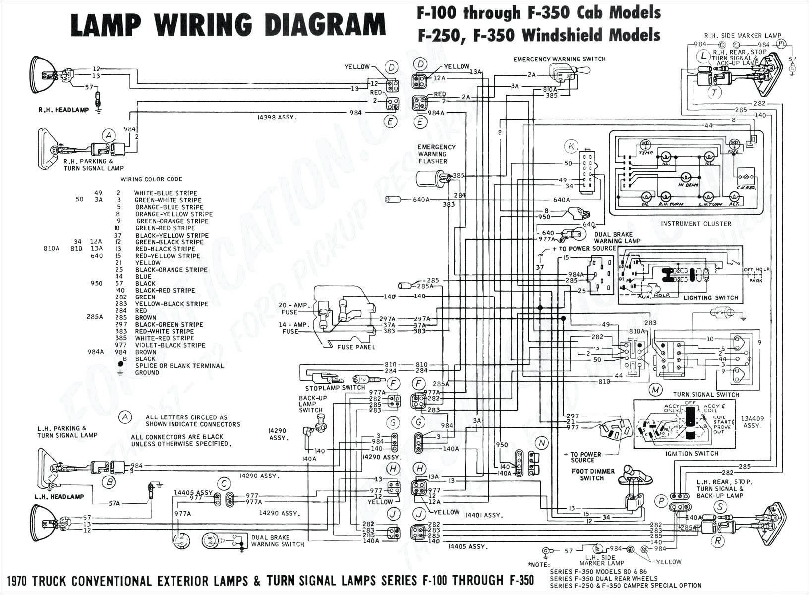 Ford Alarm Wiring Diagram