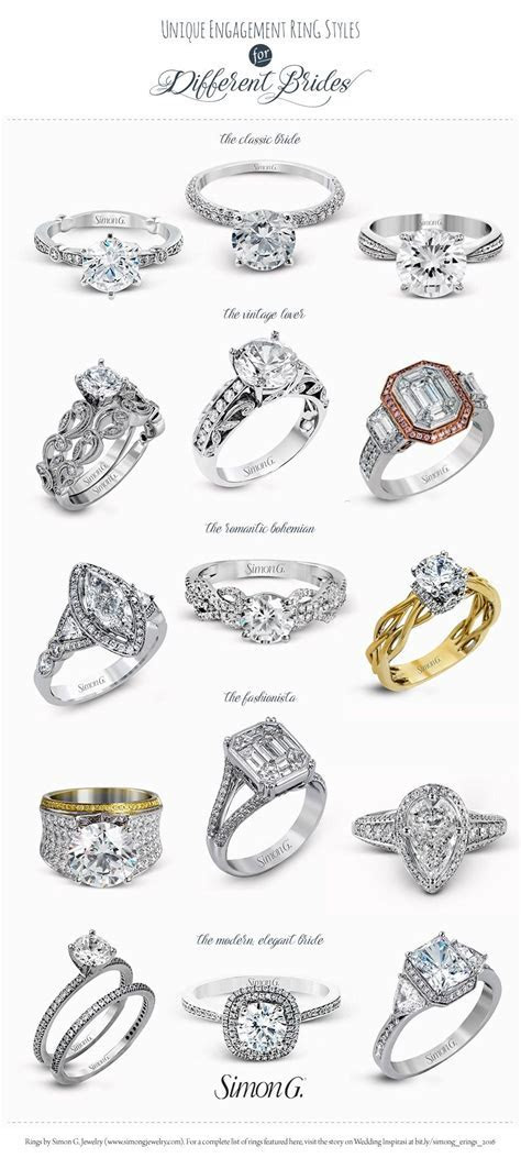 Simon G. Engagement Ring Styles for Every Bride in 2019