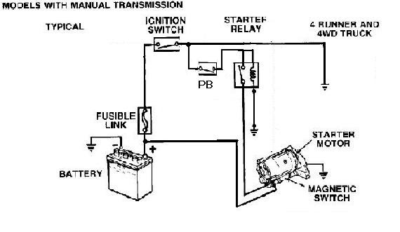 20 Awesome Freightliner Starter Wiring Diagram