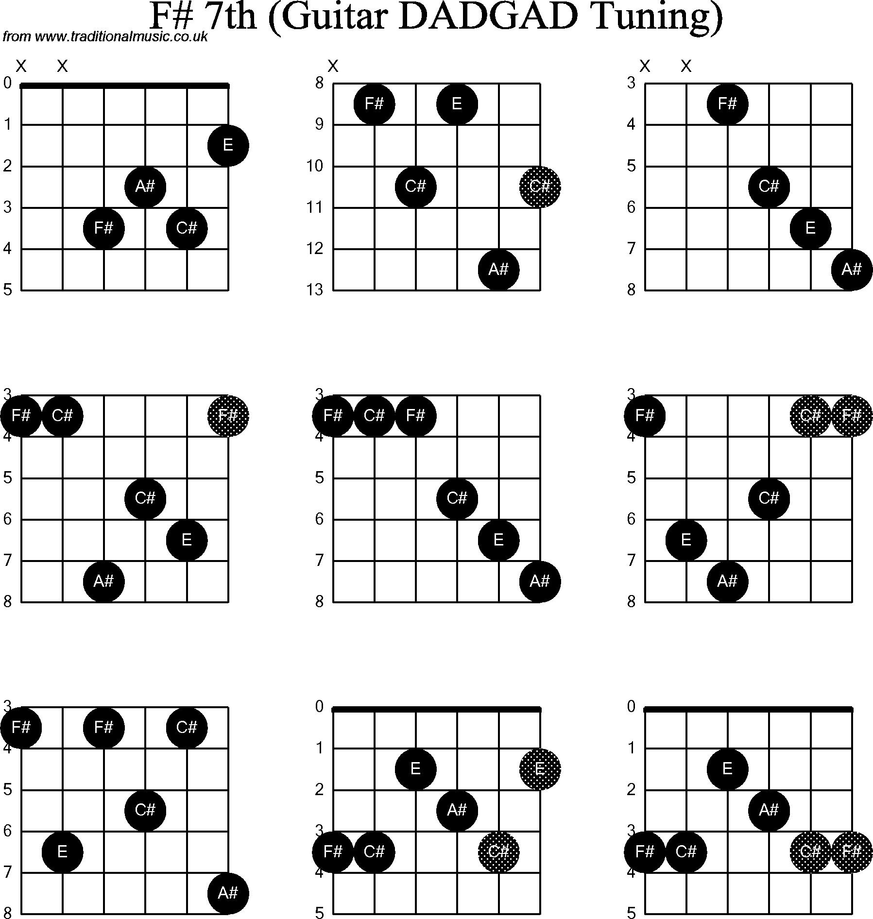 88 Guitar Chord A Over G Sharp G Over Guitar A Chord Sharp