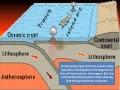 Plate Boundaries Diagram