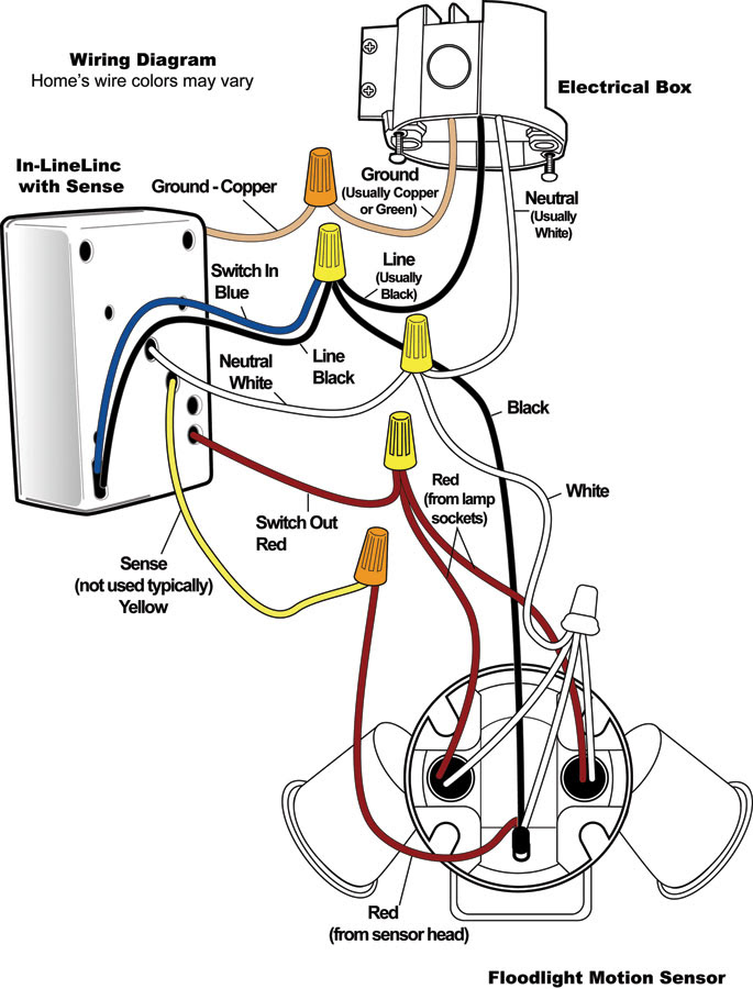 21 Lovely Hubbell 3 Way Switch Wiring Diagram