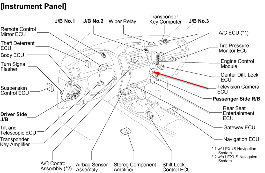 1995 Lexus Sc300 Fuse Box Diagram