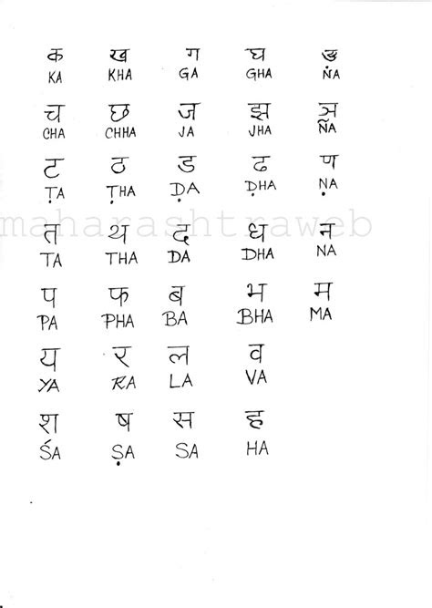 How to Read and Write in Hindi language