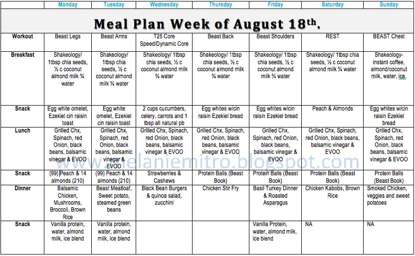 30 Day Diet Plan | My Blog