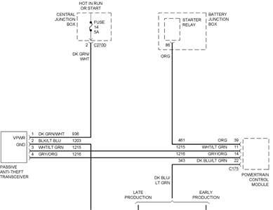 2002 Ford Explorer Horn Wiring Diagram 2007 Dodge Engine 2500 Compartment Wiring Harness Loader Yenpancane Jeanjaures37 Fr