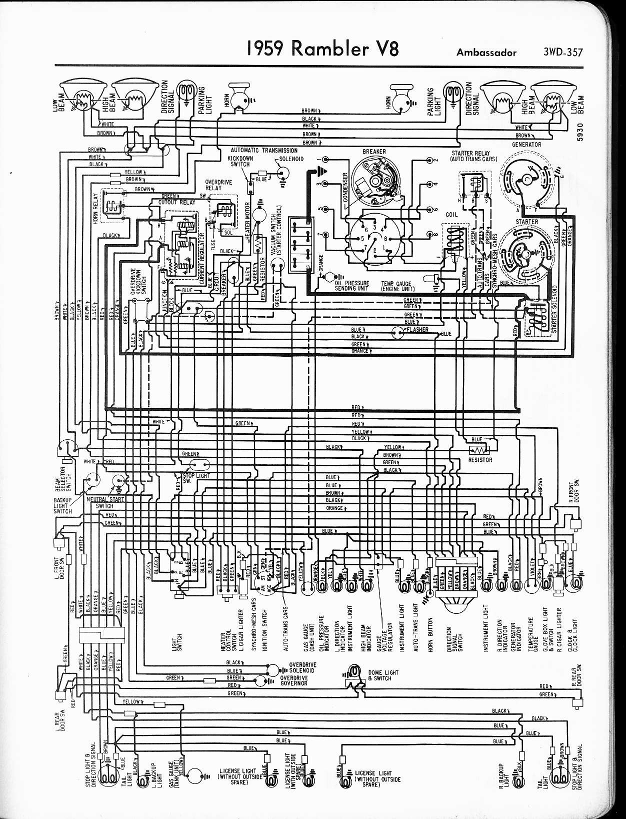 1969 Amc Amx Wiring Diagram Fiat Engine Diagrams Begeboy Wiring Diagram Source