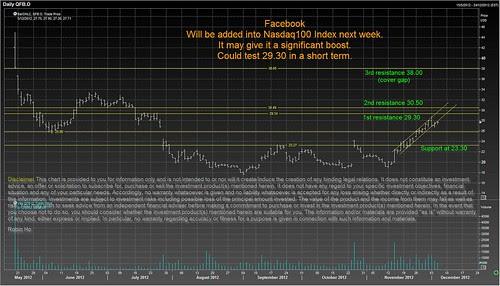 facebook 6 Dec