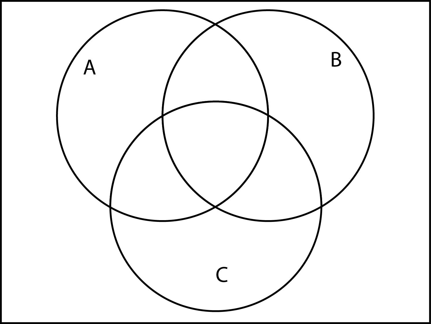 3 Way Venn Diagram Template   Diagram