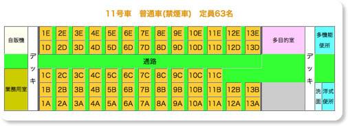 http://shinkansen.rp35.com/seating_n700.html#11