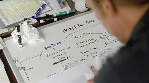 Como os detetives descobrem que os rituais são basicamente um assunto de família, começam a construção da árvore de família Tuttle.