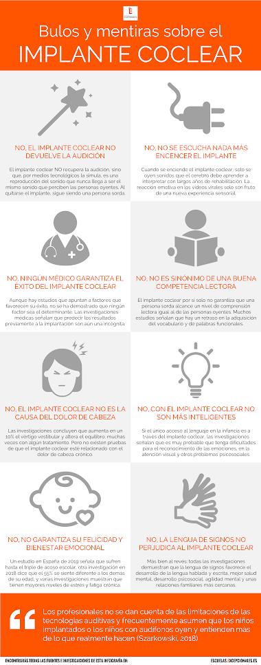Infografía: bulos y mentiras sobre el implante coclear
