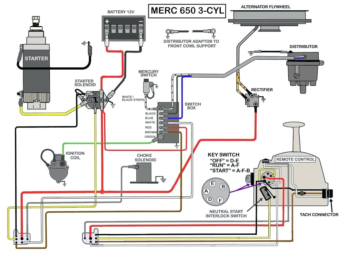 Mercury Outboard Ignition Switch Wiring Diagram - Wiring Site Resource | 1998 Mercury Outboard Wiring Diagram Free Picture |  | Wiring Site Resource