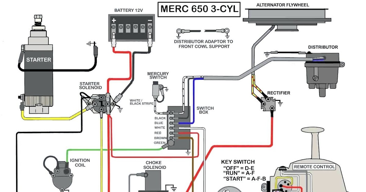 Mercury Outboard Ignition Switch Wiring Diagram Wiring Site Resource