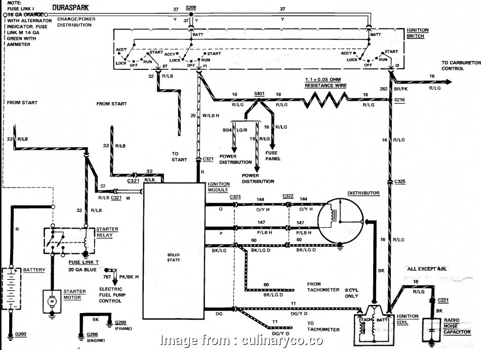 16 Simple 1998 F150 Starter Wiring Diagram Photos - Tone ...